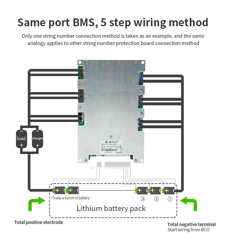 Common Port 14s 48v 200a Lithium Battery Bms For Li