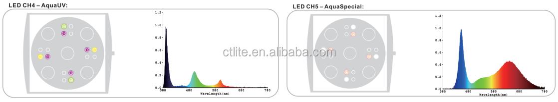 Led 산호초 전체 스펙트럼 5 채널 지능형 lumini asta 120r1 wifi led 수족관 빛