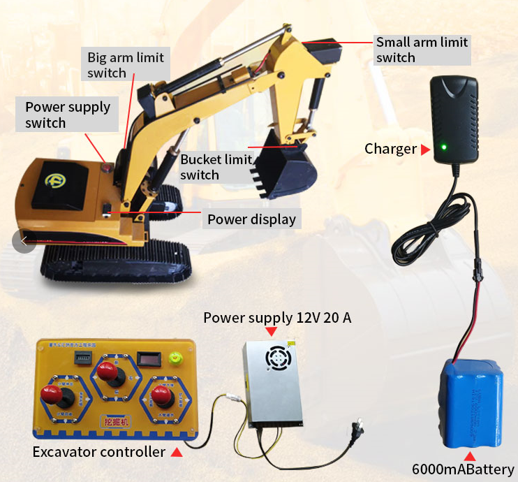 Earn money  electric mini excavator Attractive kid  digger machine kids rides excavator toy games