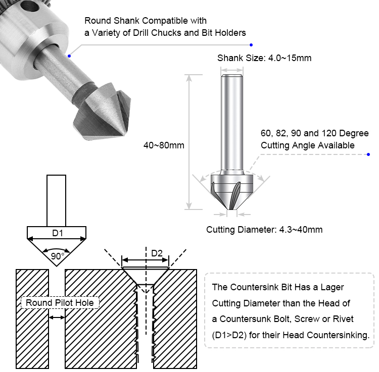 DIN335C 90 Degree 3 Flutes HSS Chamfer Countersink Drill Bit for Chamfering and Deburring