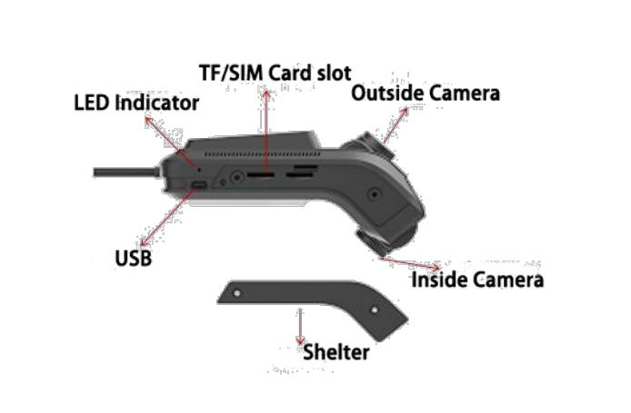 dash camera keys.jpg