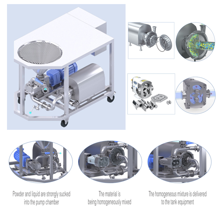 Stainless Steel Sanitary Homogenizer Emulsifier Mixing Pump High Shear Emulsifying Pump Machine Emulsion homogeneous mixing pump