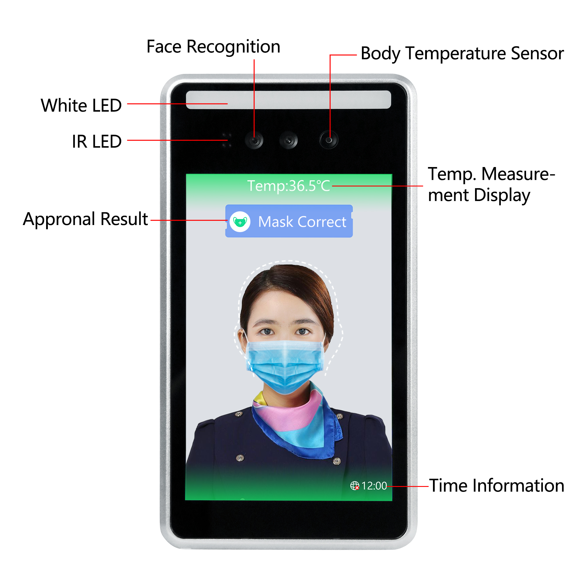 Wall-Mounted Infrared Measurement Quick Identity Verification Attendance Record Function Thermometer Camera