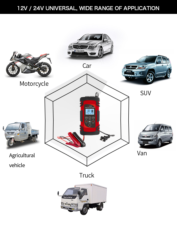 One click repair 12V 24V auto 4A 6A 8A small size battery car charger AC 220V 110V