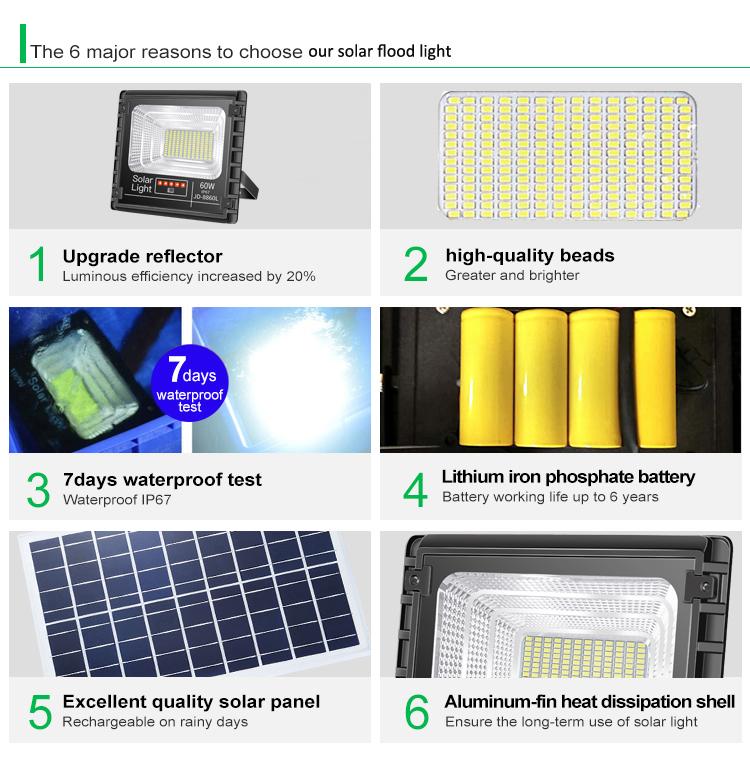 100W 200W 300W dış Billboard reflektör açık LED güneş projektör, solar şarj pil yedekleme ev aydınlatma sistemi