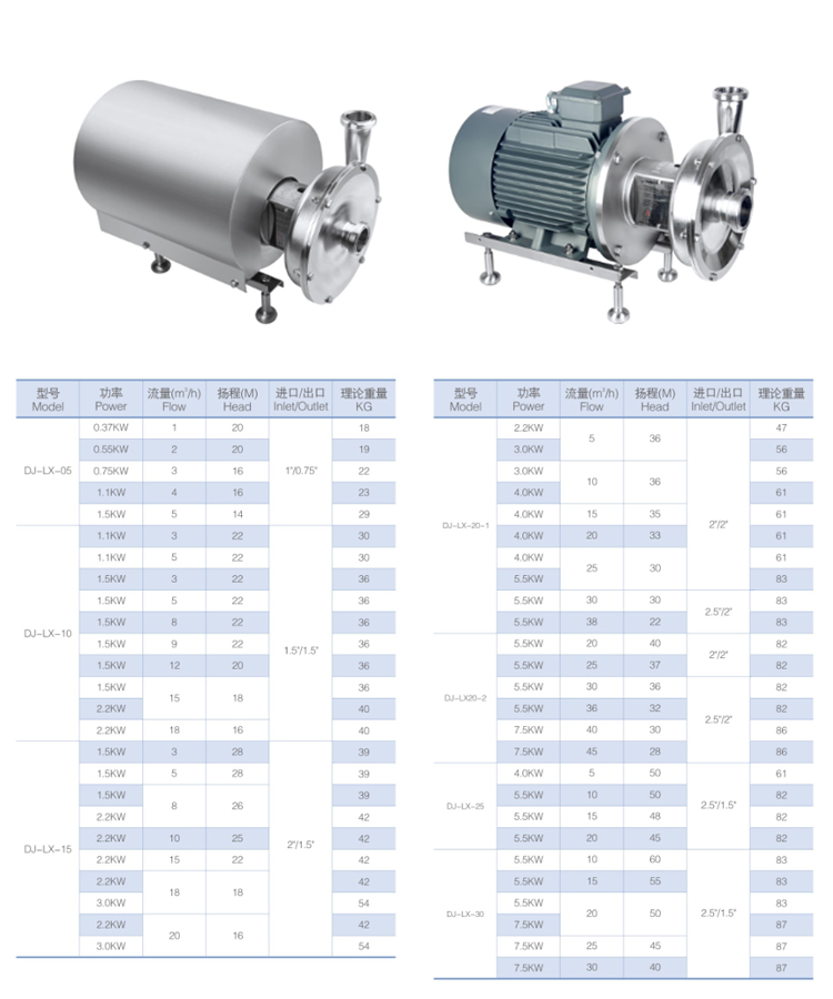 donjoy Mini type Centrifugal Pump Low flowrate pump