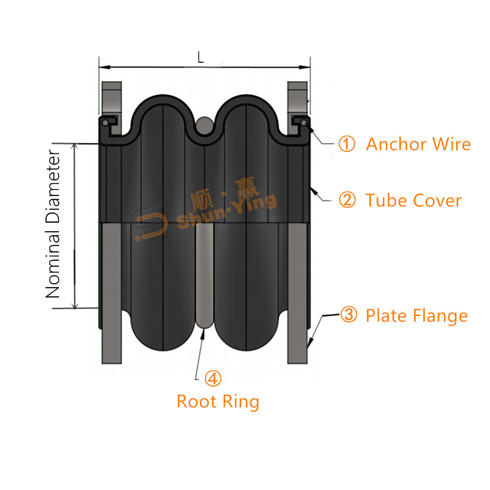 flexible rubber expansion joint  for female connection with carbon steel material