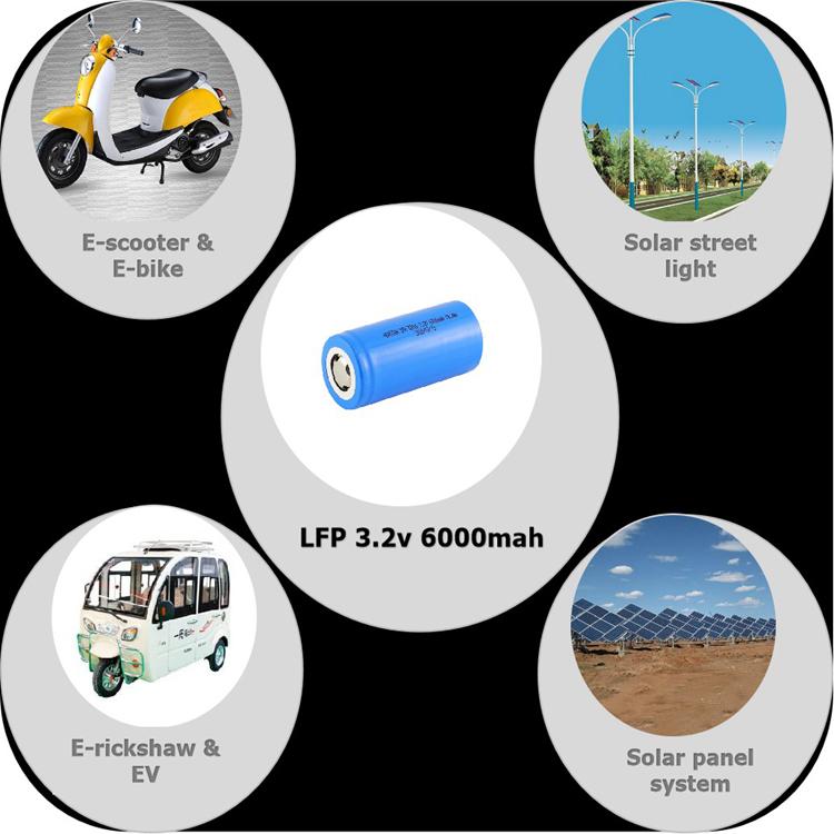 Lampu Jalan PJU tenaga surya lifepo4 sel baterai 3.2v 6000M ah dengan 3 tahun garansi