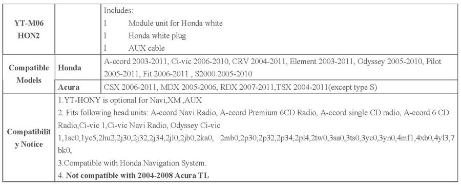 HON2 Compatible list.jpg