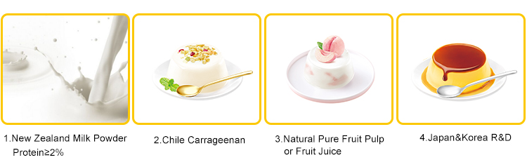 Pudding characteristics.jpg