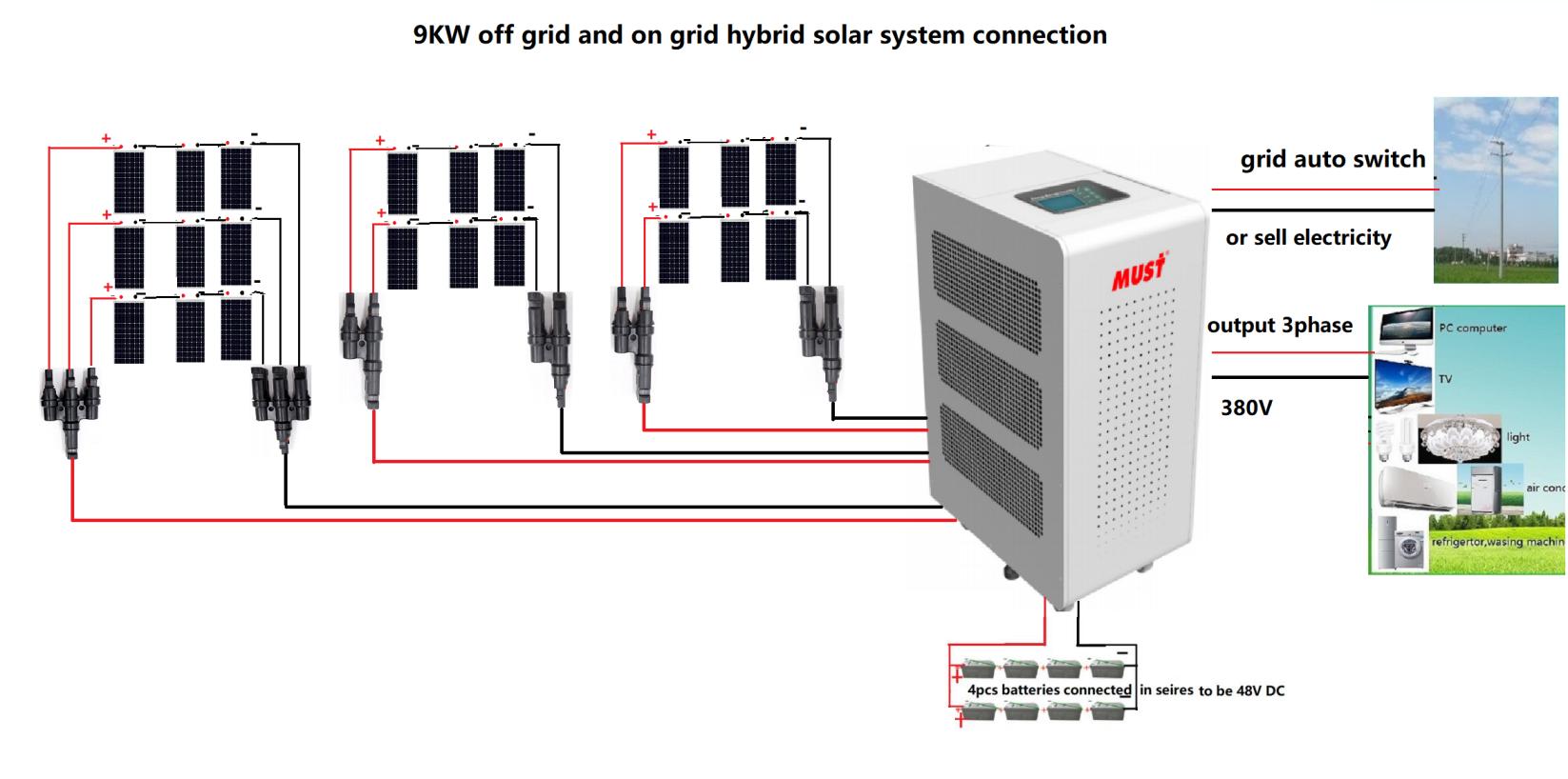 9kw hybrid solar system.png