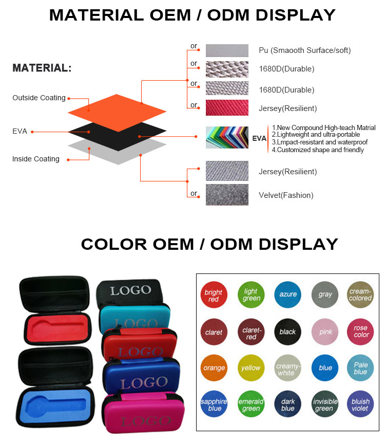 Waterproof surface protective EVA material hard plastic case for laptop