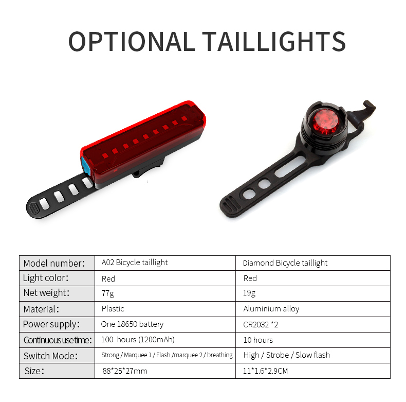New TK3 bicycle lamp TV3 mountain bike LED flashlight night riding headlight USB charging strong light  3L2 Light 10 hours