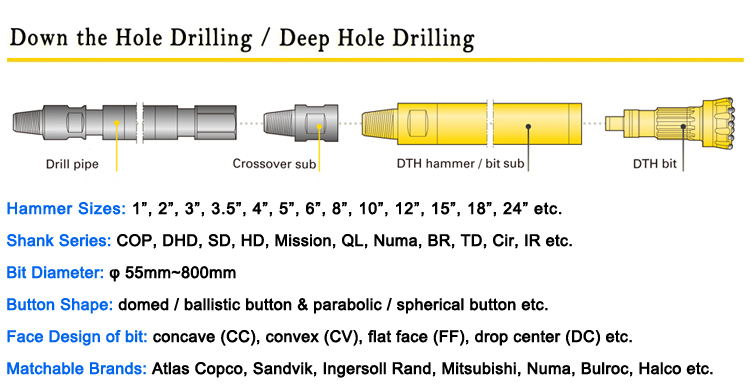 TD40 dth hammer drill bit for mining spare parts