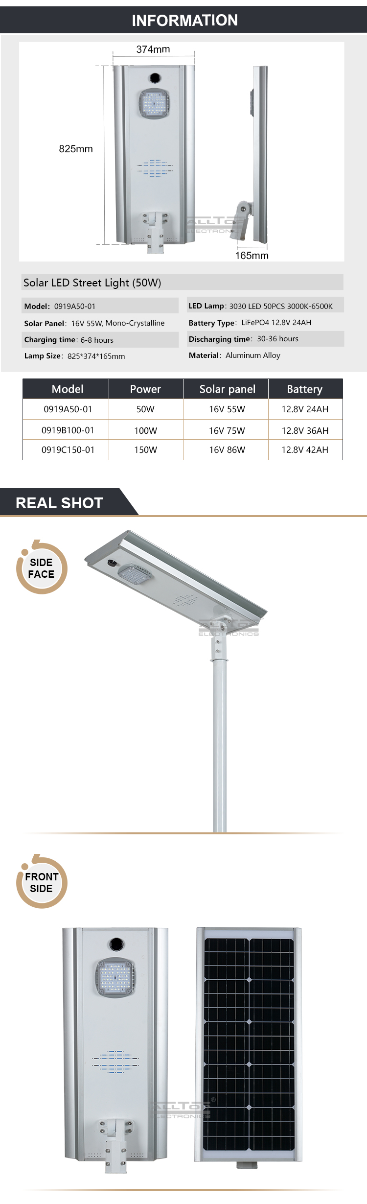 ALLTOP led street lighting functional wholesale-7