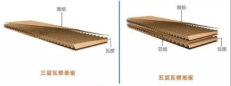 High Speed Semi-automatic paper plates making Corrugated Flute Laminating Machine