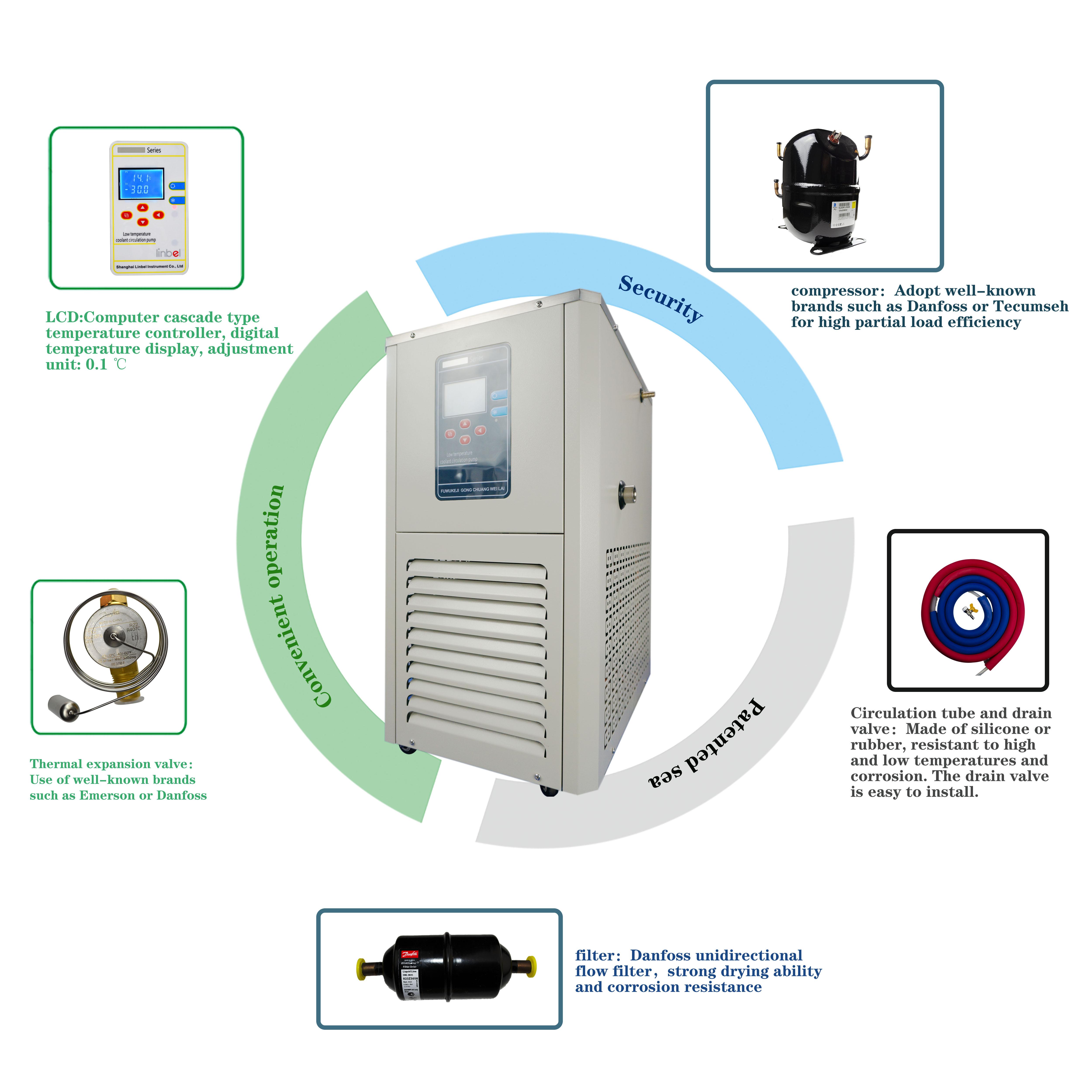 Linbel Industriale di Raffreddamento Sistema di Recirculator DLSB-5-40