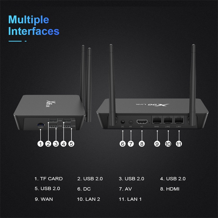 Chinese factory X96 Link wifi amlogic 2gb 16gb android tv box set top box router
