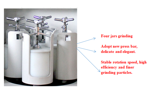 0.2L-12L Lab Scale Bench Top Planetary Ball Mill Machine Powder Grinder Grinding Machine