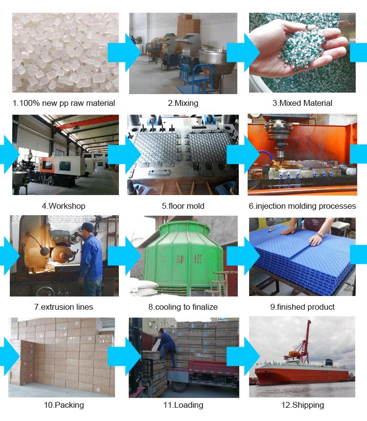 Enclavamiento de plástico deporte piso/enclavamiento suspendido piso