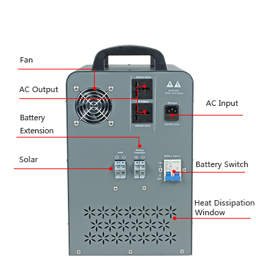 product-ALLTOP dc to ac pure sine wave inverter with pwm solar charge controllersolar power system-A-4