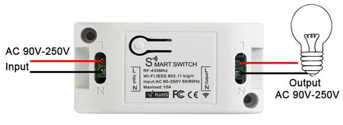 Universal Wifi Wall Switch 433 Mhz Wireless Remote Control Domotica Light Smart Home Rf Relay