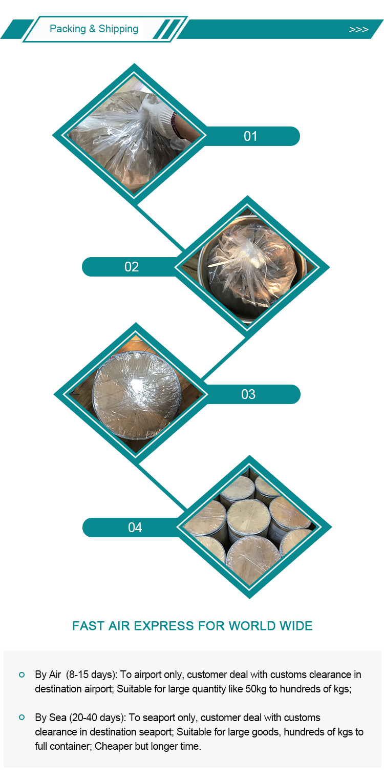 Lyphar Supply High Quality Poria Cocos Extract
