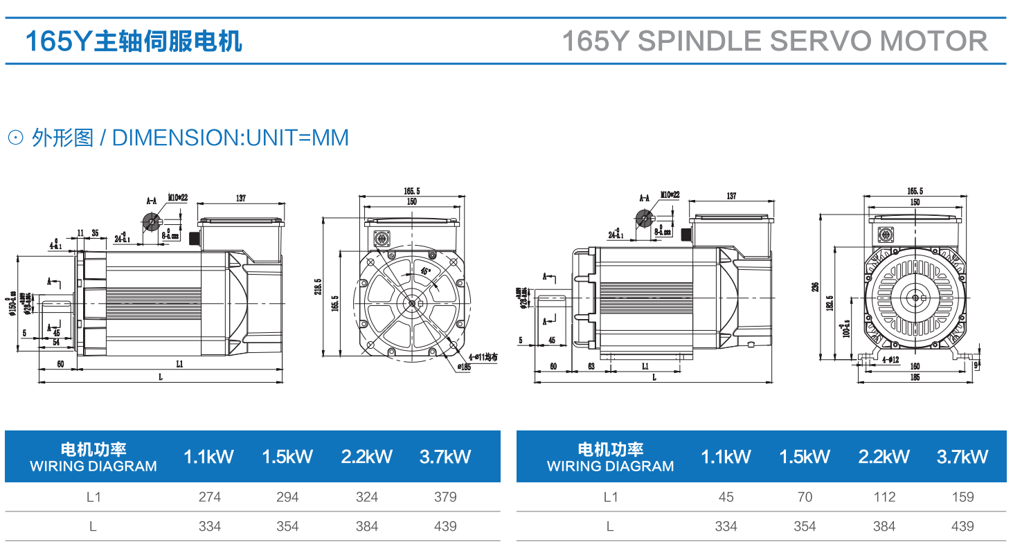 China mige 2.2KW Spindle Servo For CNC Milling Machine