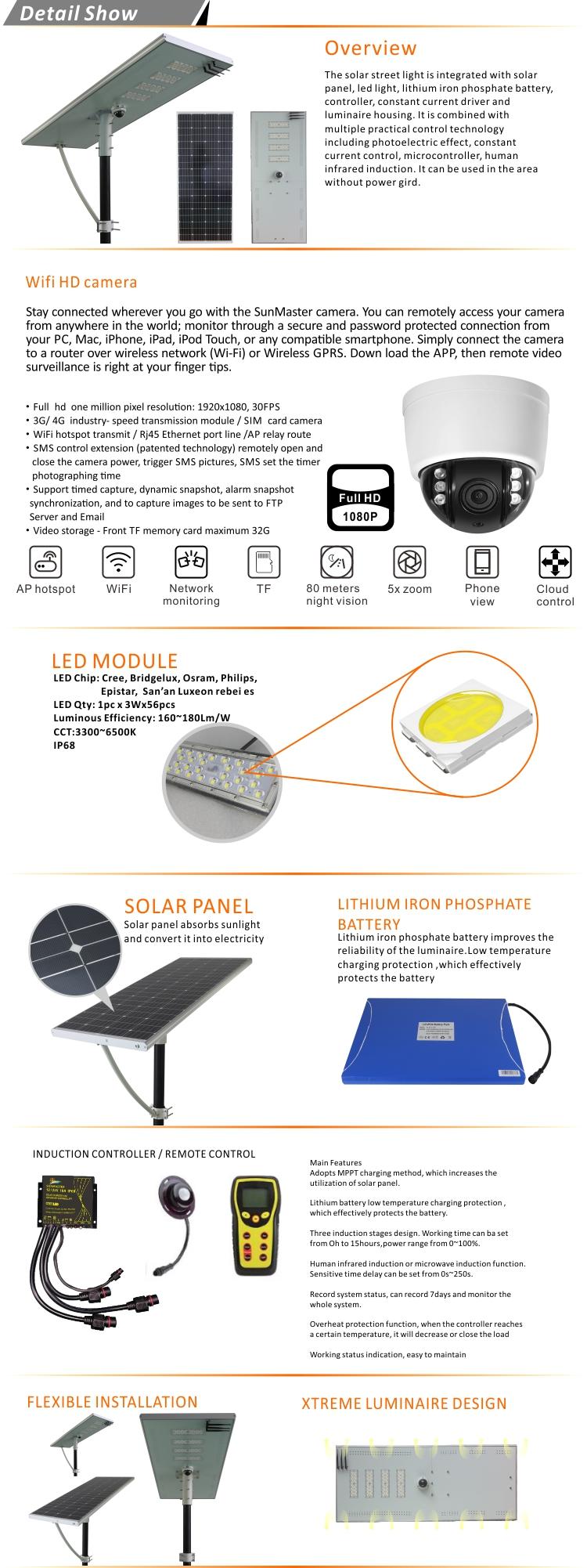 2020 신제품 더블 팔 야외 조명 보도 태양 wifi led 라이트