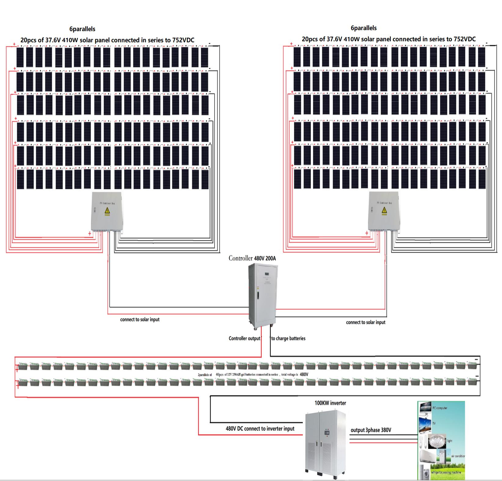 12 V 250ah Système Solaire Batterie Pour 100kw Solaire Hors