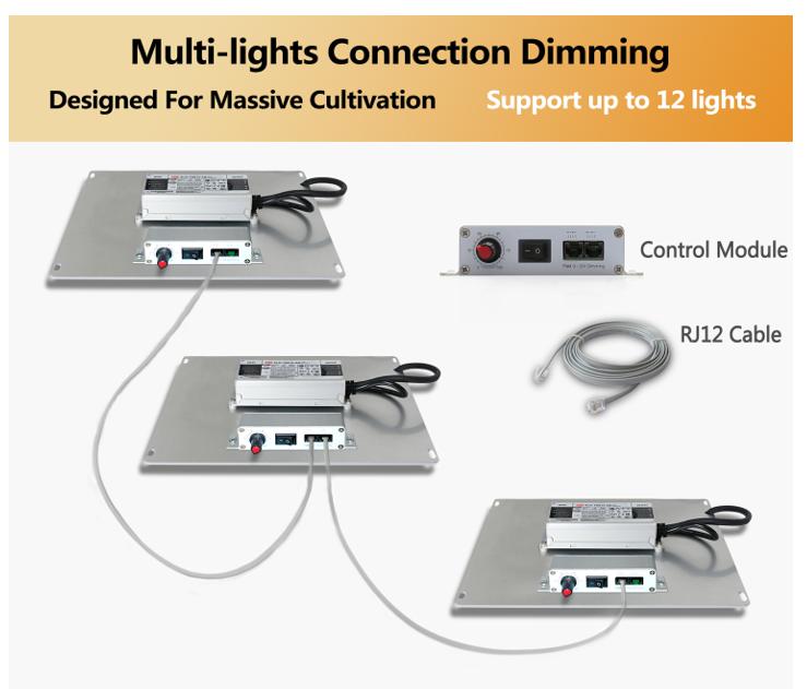 Samsung LM301b LM301h 2000 200W 220W Led Grow Light Plant Lamp QB Board growlights