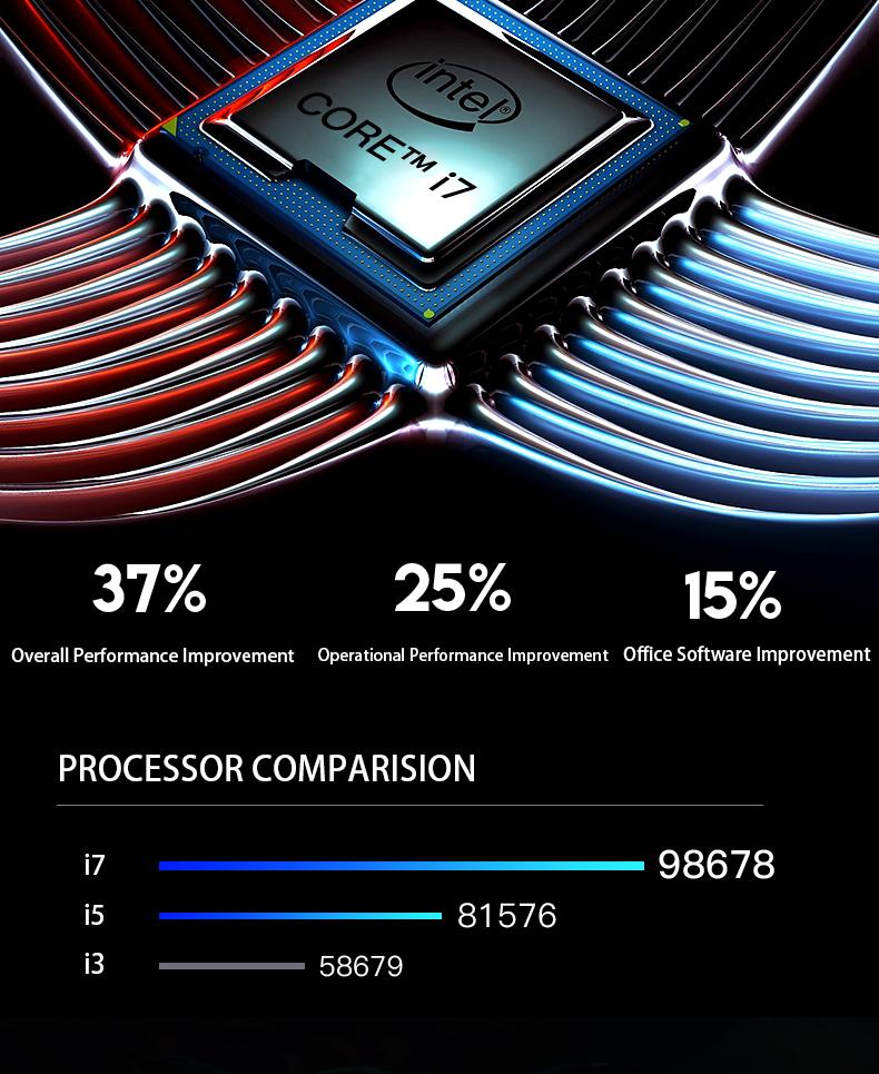 OEM 게임 I3 I5 I7 I9 15.6 인치 2.4Ghz 8Gb Ram 512Gbssd 스마트 학교 노트북 컴퓨터 노트북