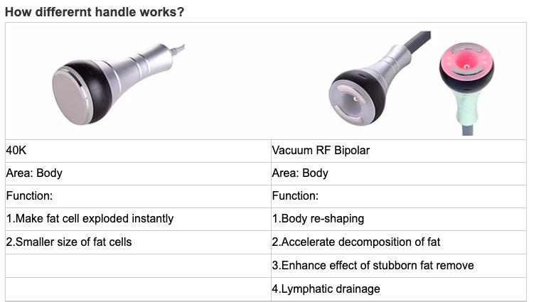 5In 1 Multifunction Slimming Beauty Machine/ Lipolaser/ Cavitation/ Vacuum/ Rf Beauty Machine
