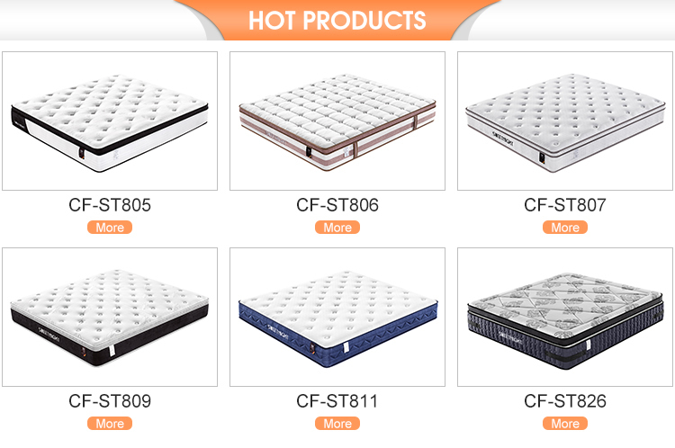 Cheap pure cotton fabric euro top bedroom latex mattress wholesale - Jozy Mattress | Jozy.net