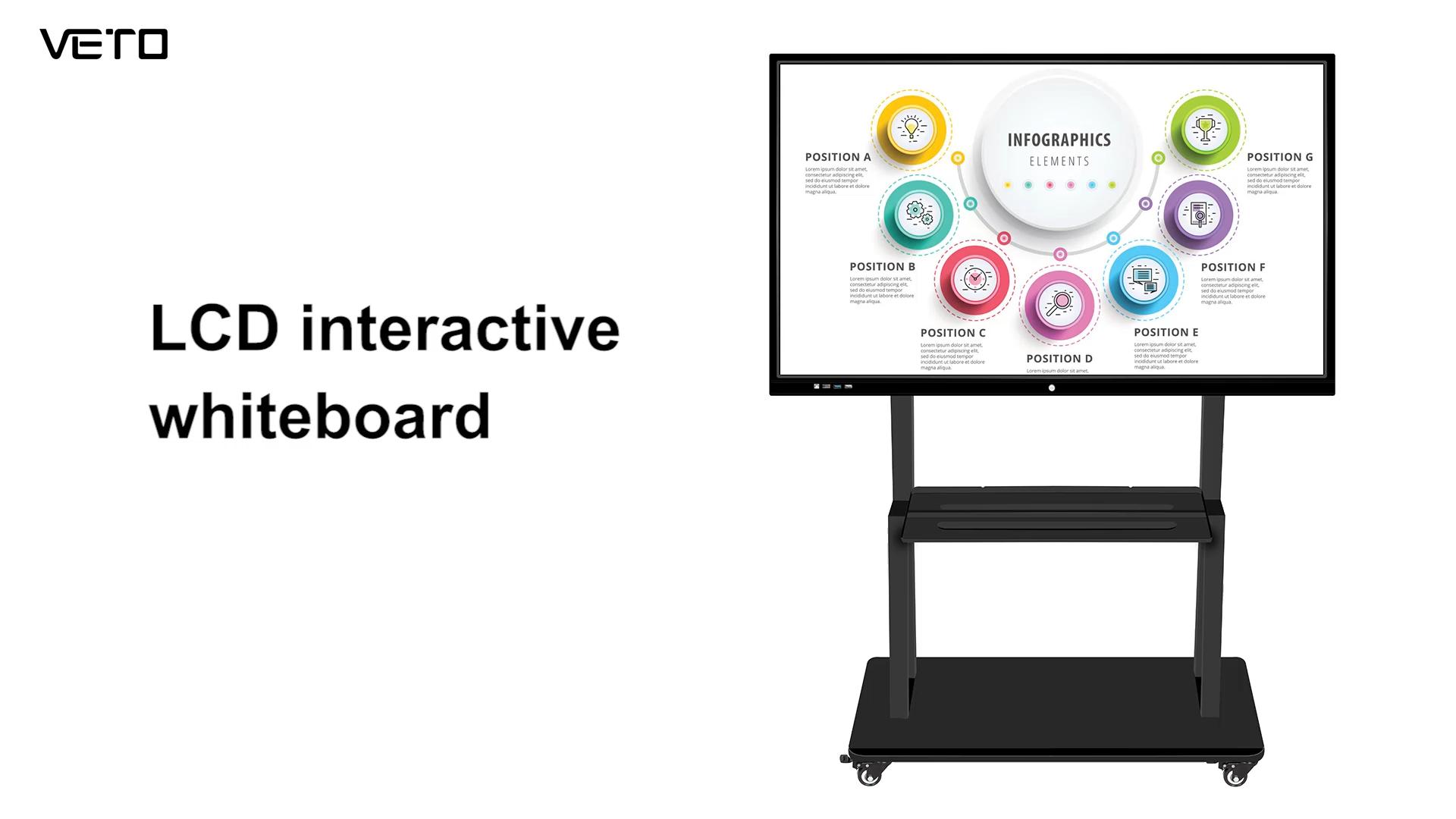 86 pollici a schermo piatto panel multi touch dello schermo di bordo intelligente display Lcd lavagna interattiva produttore