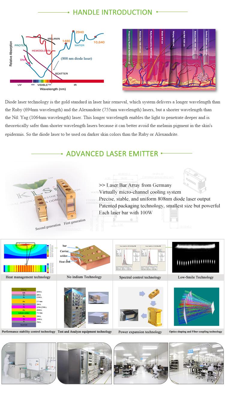 KLSI Tragbare Salon Ausrüstung 808 Diode Laser für Haar Entfernung
