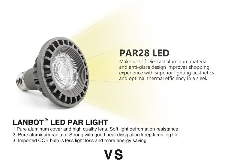 Die-cast aluminum Led spotlight PAR30 PAR28 E27 E26 12W 20W COB par light