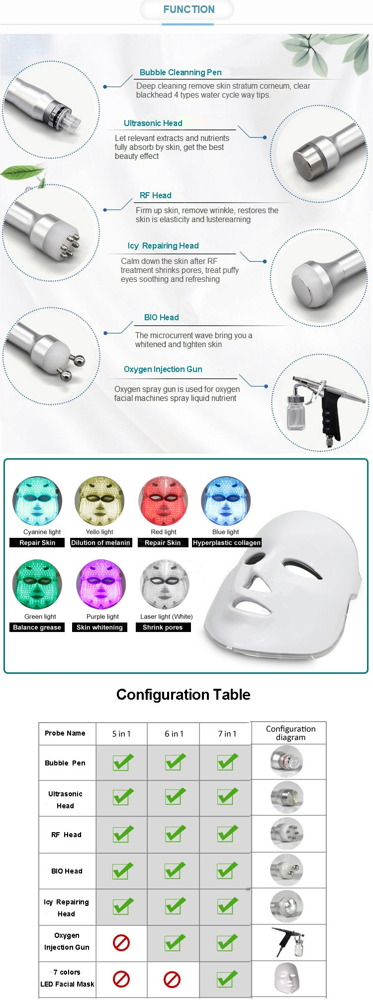 Ultrasonic Skin Care Device Maquina Para Tratamiento Facial Multifuncional Beauty Equipment