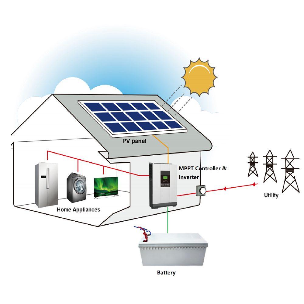 Năng Lượng Mặt Trời Sản Phẩm 5KW Hoàn Chỉnh Off Lưới Năng Lượng Mặt Trời Hệ Thống Điện Nhà