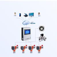 Home industry cloud management gas detector operation monitoring center