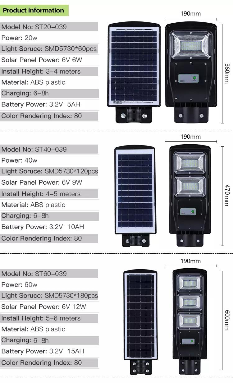 ハイパワー IP65 屋外防水 20 ワット 40 ワット 60 ワット led ソーラー街路灯