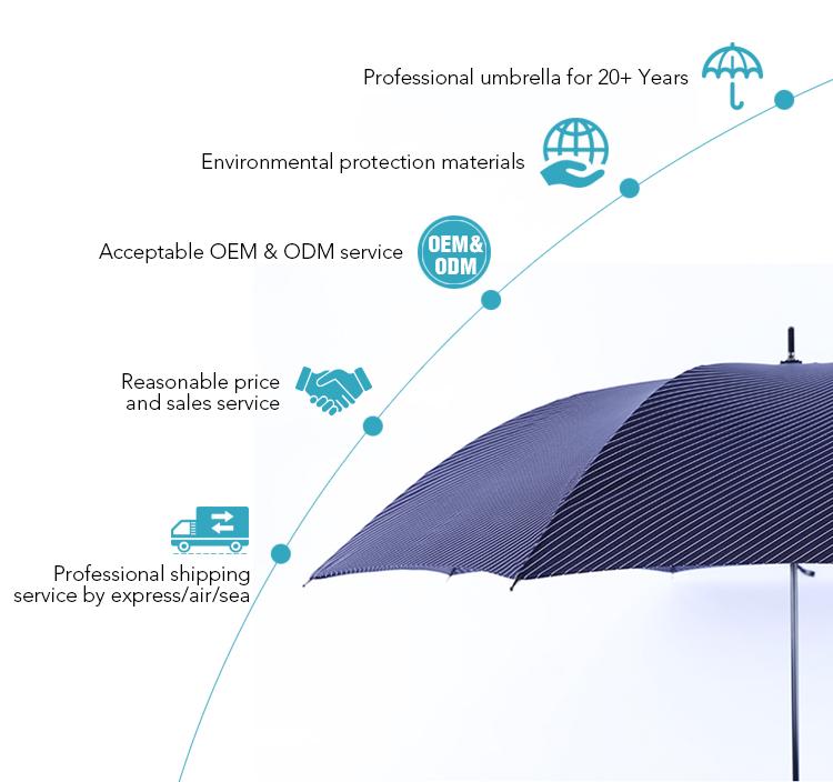 Fabricante de Luz peso manual mango de PVC paraguas barato mini cinco veces paraguas