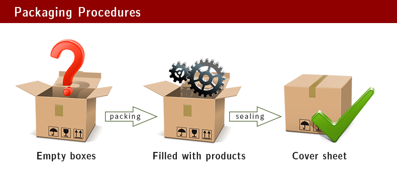 Express luftfracht FBA Amazon Verschiffen Raten Von shenzhen china Nach Kalifornien USA