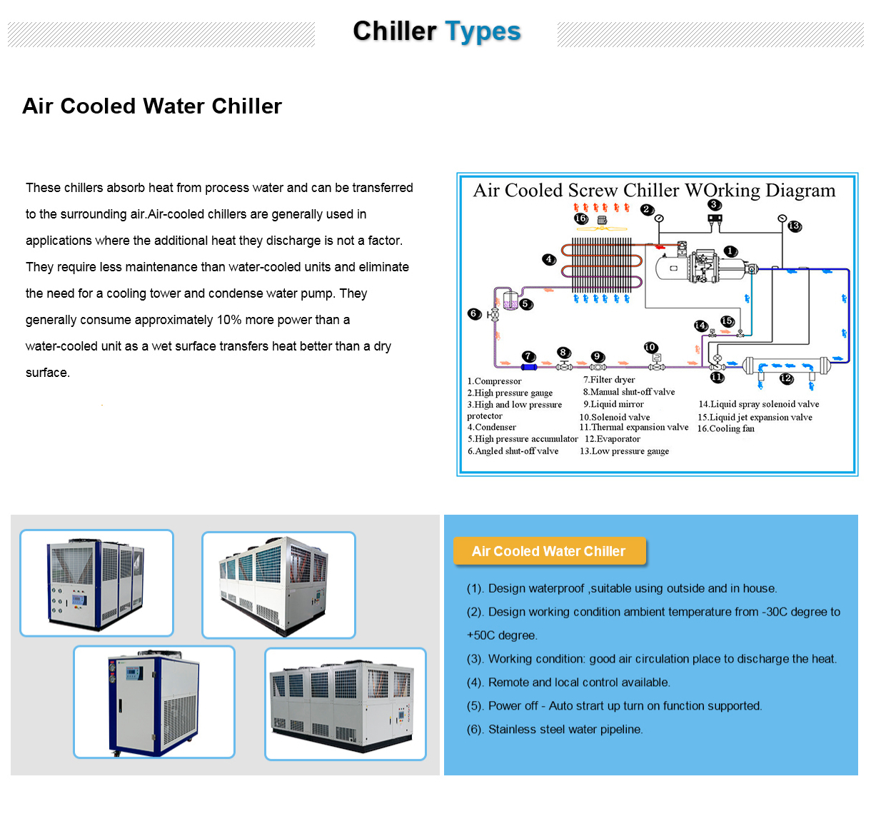 450kw 130tons China Good Price Cement Cooling Chiller