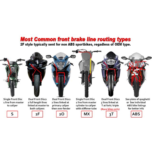 1PCS Motorcycle Dirt Bike Braided Steel Hydraulic Reinforce Brake line Clutch Oil Hose Tube 500 to 1500mm Universal Fit Racing