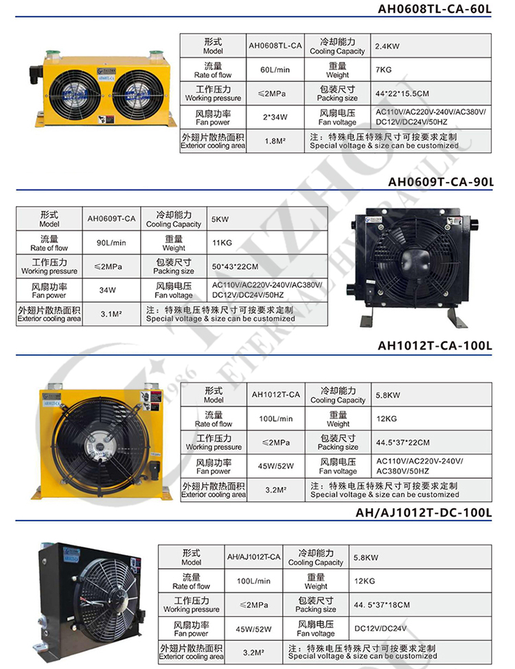Replacement Brand New Aluminum Radiator for Doosan Daewoo Forklift w// Warranty