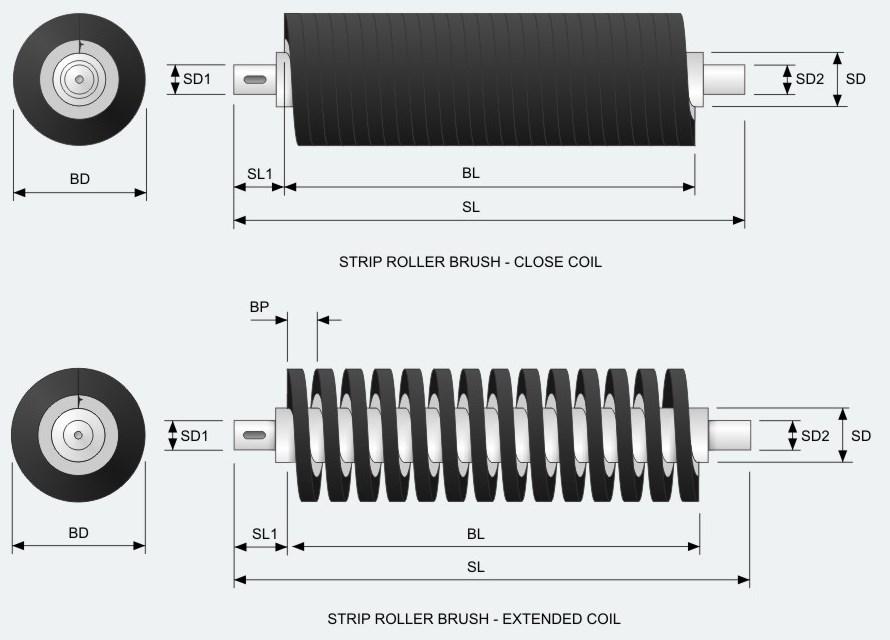 שימוש תעשייתי גלגל ספירלת חוט מברשת גלילי מברשת