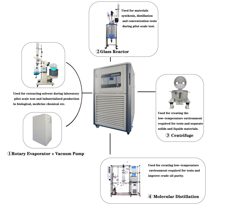 Çin ucuz fiyat hava soğutmalı endüstriyel su soğutucu makinesi için Lab
