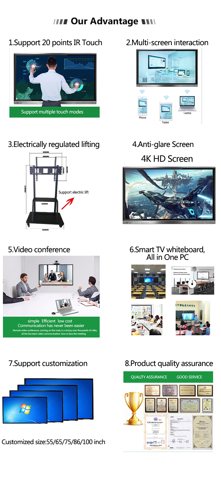 Free standing movable interactive whiteboard fitouch 4K hd touch screen electronic paper whiteboard