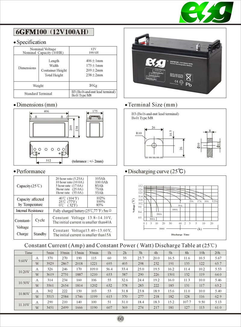 For solar system 12V 24v series of 100AH deep cycle Lead acid battery